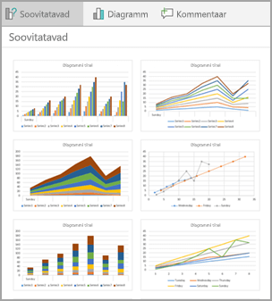 Teie andmete jaoks soovitatavad diagrammikujundused