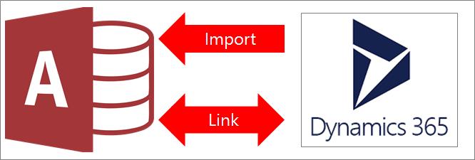 Accessi kaudu Dynamics 365-ga ühenduse loomine