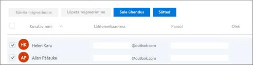 Loetletud on kõik kasutajad koos sisestatud meiliaadressidega