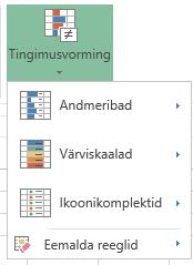 Tingimusvormingu vorming menüü rakenduses Excel Online
