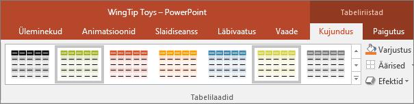 näitab PowerPointis tabelilaade