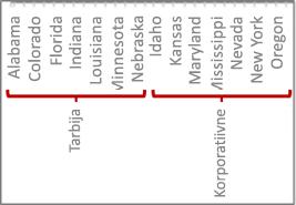 Kriipsmärgistega andmete hierarhia.