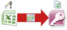 Exceli andmete linkimine Accessiga