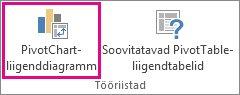 Menüü Analüüsi nupp PivotChart-liigenddiagramm
