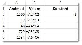 Andmed veerus A, valemid veerus B ja arv 3 lahtris C2