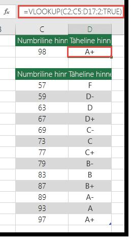 Lahtris D2 on valem =VLOOKUP(C2;C5:D17;2;TRUE)