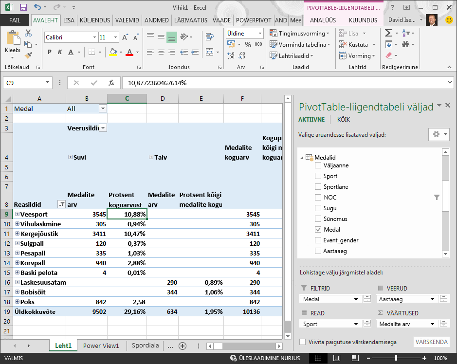 Protsentandmed PivotTable-liigendtabelis