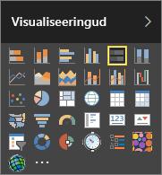Valige Power BI visualiseeringute aknas Virnlintdiagramm