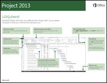 Project 2013 lühijuhend