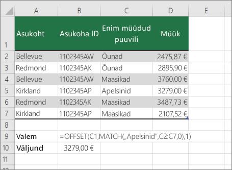 Funktsioonide OFFSET ja MATCH näide