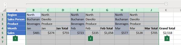 Veergude liigendus Excel Online'is