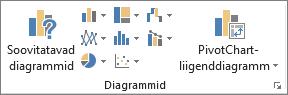 Exceli diagrammide nupud