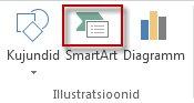 Menüü Lisa jaotise Illustratsioonid nupp SmartArt