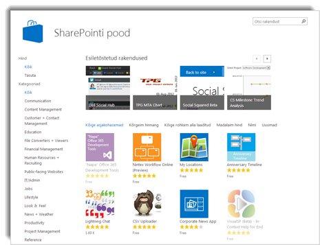 SharePointi poe kuvatõmmis