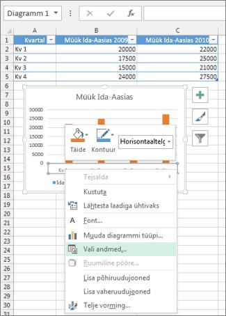 Paremklõpsake kategooriatelge ja klõpsake käsku Vali andmed