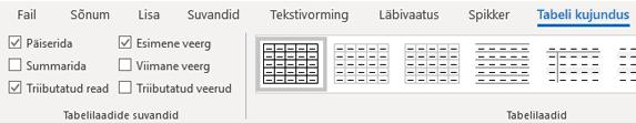 Outlook for Windows tabelis kujundus tabelilaadid