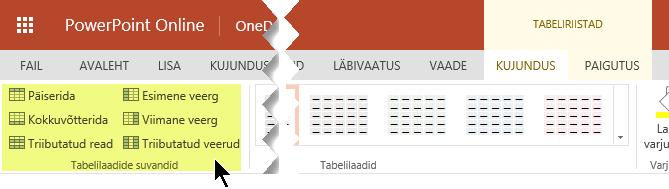 Varjustuslaade saate lisada tabeli teatud ridadele või veergudele.