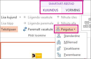 SmartArt-organisatsiooniskeemi paigutusesuvandid