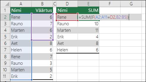 Massiivivalemi näide, mille valed vahemikuviited põhjustavad tõrke #N/A.  Valem lahtris E2 on {=SUM(IF(A2:A11=D2,B2:B5))} ja see tuleb sisestada klahvikombinatsiooniga CTRL+SHIFT+ENTER.