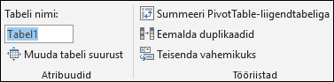 Pilt välja nimi valemiribal Exceli tabeli ümbernimetamine