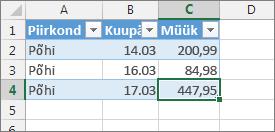 Uue tabelirea lisamiseks valige viimane lahter ja vajutage tabeldusklahvi