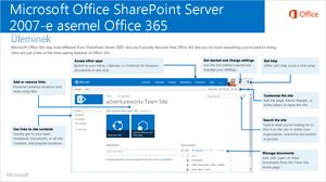 Üleminek SharePointi 2007 kasutamiselt O365 kasutamisele
