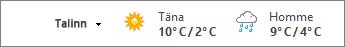 Ilmariba, kus temperatuurid on kuvatud Celsiuse skaala järgi