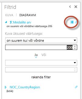 Power View' täpsema filtri ikoon