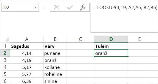 Funktsiooni LOOKUP kasutamise näide