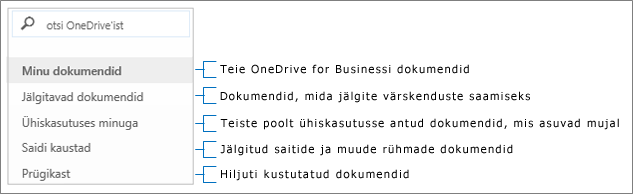 Rühma OneDrive for Businessi lingid