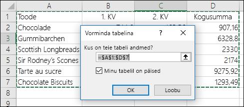 Näide sellest, kuidas kasutada andmevahemiku automaatseks valimiseks menüü Avaleht käsku Vorminda tabelina