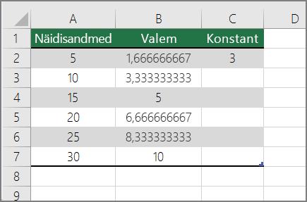 Seetõttu arvude jagamisel konstandi