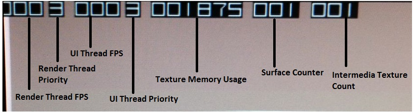 Frame rate monitor