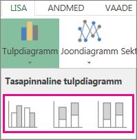 Tulpdiagrammide tüübid