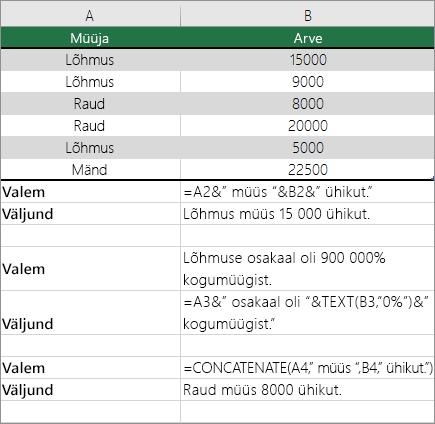Teksti ja arvude kombineerimise näited