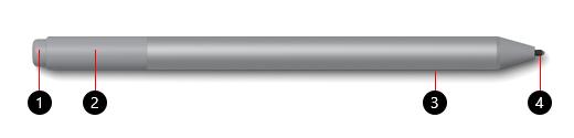 Surface_Pen_diagram-520