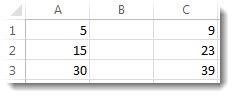 Andmed Exceli töölehe veergudes A ja C
