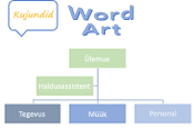 Kujundid, SmartArt-pildid ja WordArt-objektid