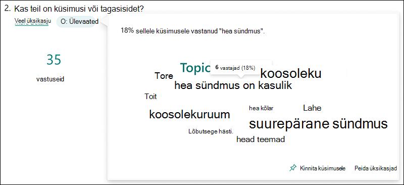 Wordi pilveülevaate näide Microsoft Formsi kohta