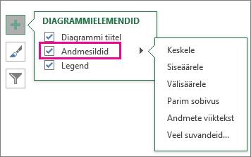 Diagrammielemendid > Andmesildid > sildivalikud