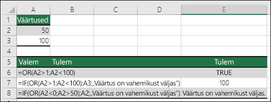 Näited funktsiooni OR kasutamisest koos funktsiooniga IF.