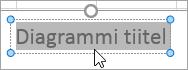 Diagrammi tiitli teksti valimine