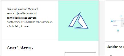 Azure'i skeemi malli näitamine