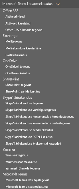 Valige aruanne – Microsoft Teamsi kasutajategevused.