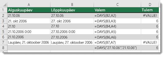 Mitmesuguste DAYS-funktsioonide väljundid