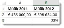 485 000 € lahtris A2, 598 634 € lahtris B2 ja 23% ehk kahe arvu protsentuaalne vahe lahtris B3