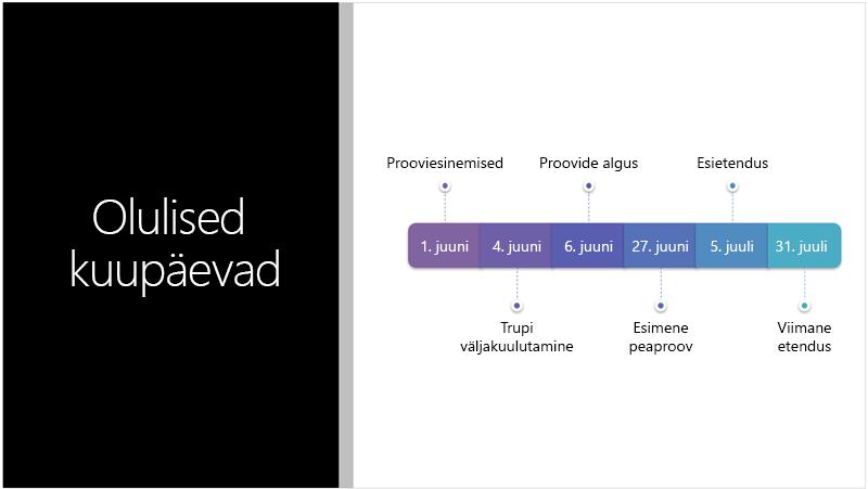 Näidisslaidil kuvatakse teksti ajaskaala, mille PowerPointi kujundusriist teisendas SmartArt-graafikaks