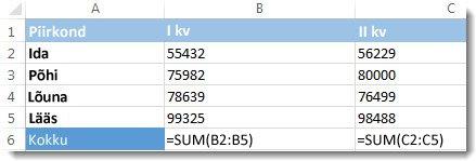 Exceli töölehel kuvatavad valemid