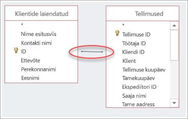 kahe tabeli vahele liitumise ekraanipilt