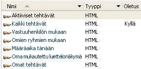 SharePoint Designer -luettelonäkymiä